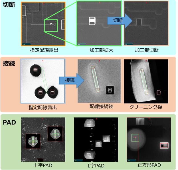 FIB加工での配線修正(切断/接続)、パッド作製事例