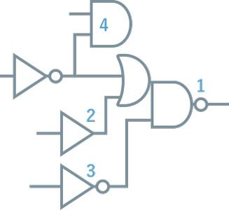 解析事例(EOP)