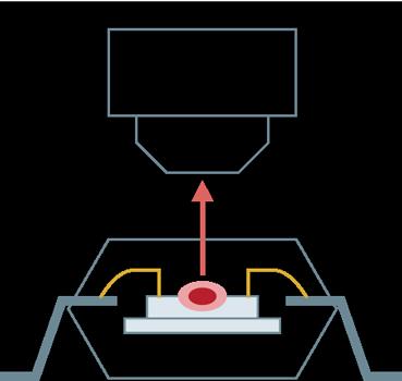 デバイス通電時の発熱箇所をInSnカメラにて検出