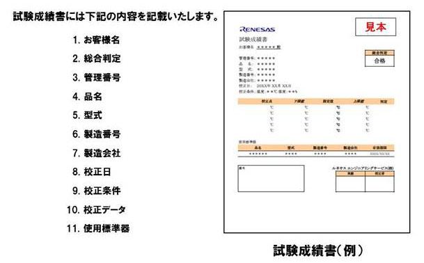 試験成績書(例)